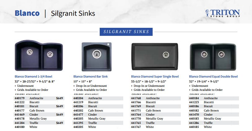 BLANCO SILGRANIT Kitchen Sinks Page 1 of 6